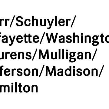 Hamilton Names by alltallshade