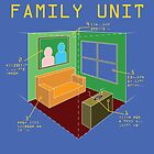 Family Unit by Sailio717