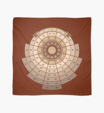 The Circle of Fifths Scarf