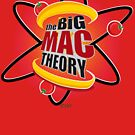 The big mac theory by eltronco