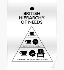 British Hierarchy of needs - White Poster