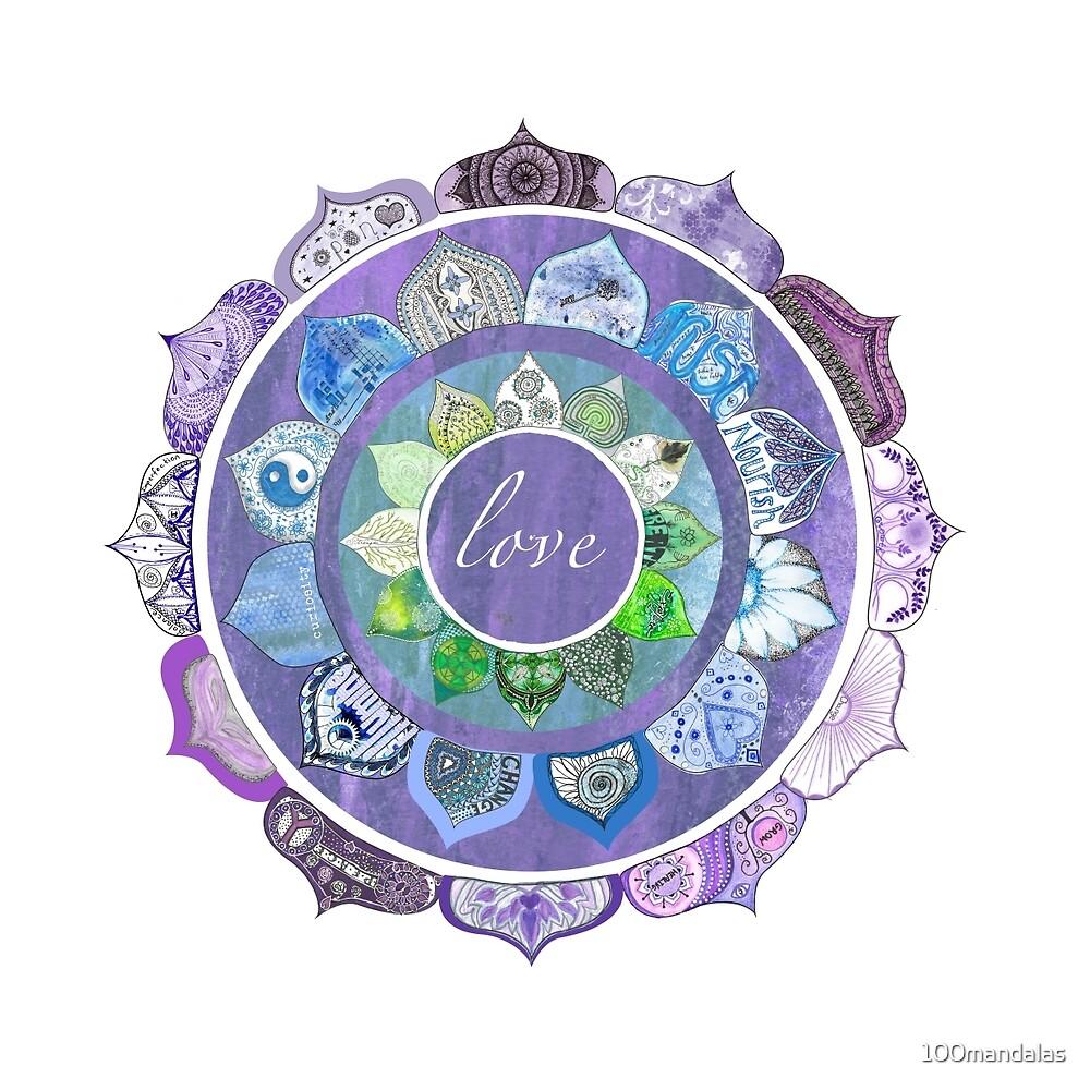 Positive Intentions Lotus Mandala by 100mandalas