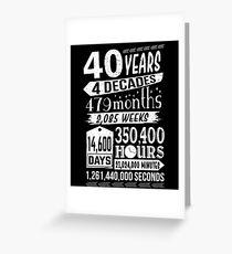 Lustiges 40. Geburtstags-vierzigjähriges Zeichen-Gag-Geschenk Grußkarte