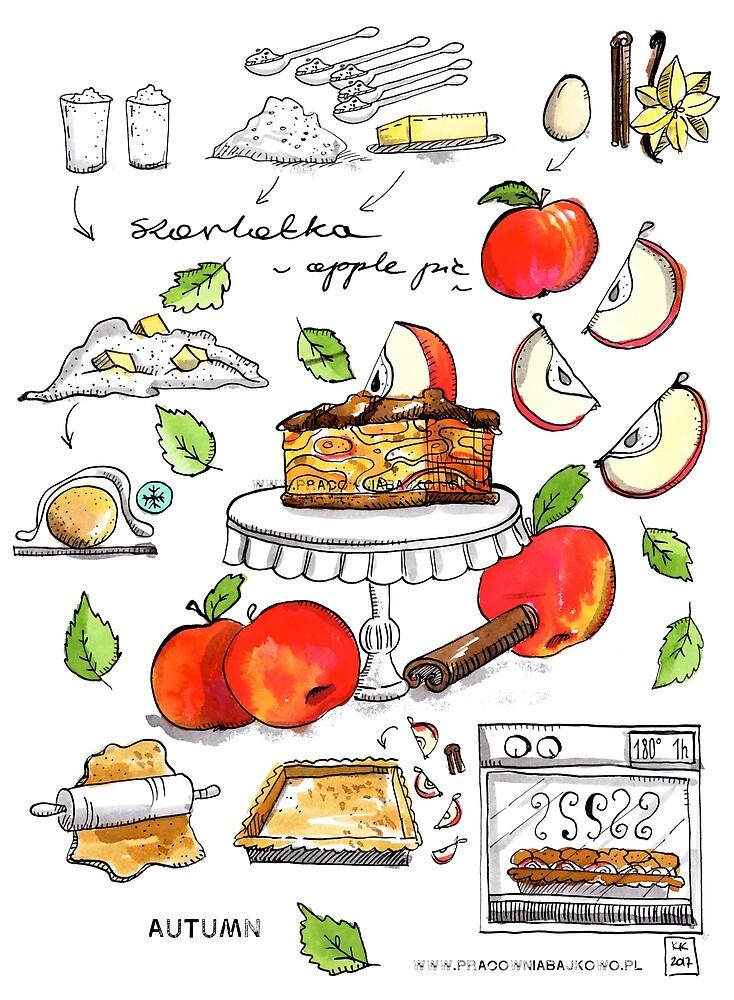 apple pie recipte by kulawiecka redbubble