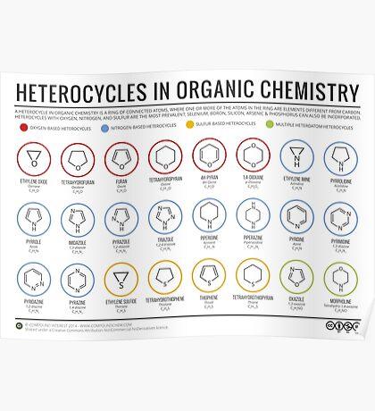 Heterocycles in Organic Chemistry Poster