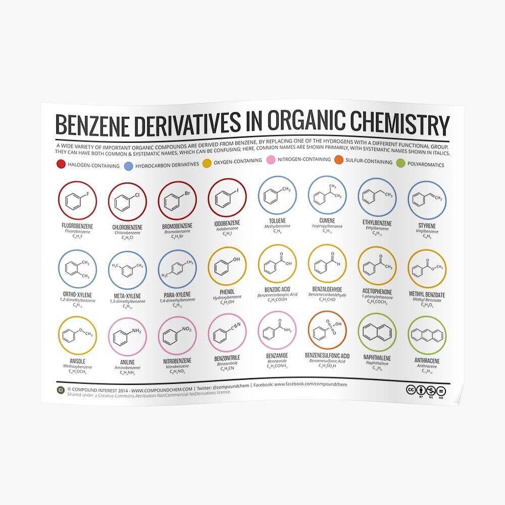 Derivados de benceno en química orgánica Póster