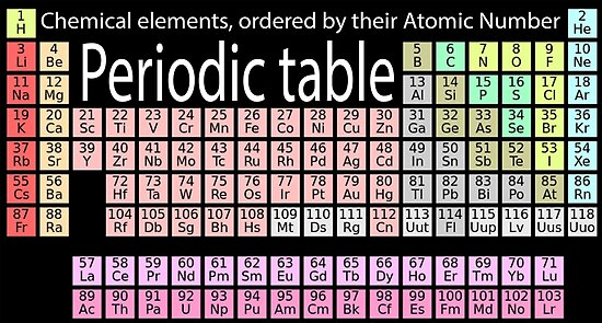 Chemistry Chemist Chemical Elements Periodic Table Science