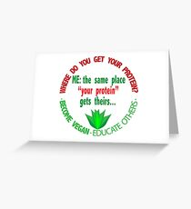 WHERE DO YOU GET YOUR PROTEIN? Greeting Card