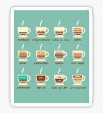 Coffee Shop Menu with Ingredients and Measurements Sticker