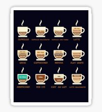 Coffee Shop Menu with Drink Ingredients and Measurements Sticker