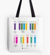 Transition Metal Aqueous Ion Colours Tote Bag
