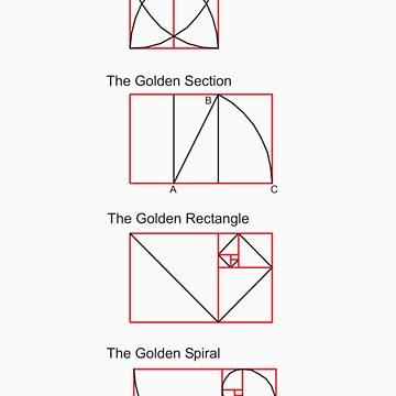 golden evolution by hitme
