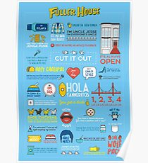 Fuller House Quotes Poster
