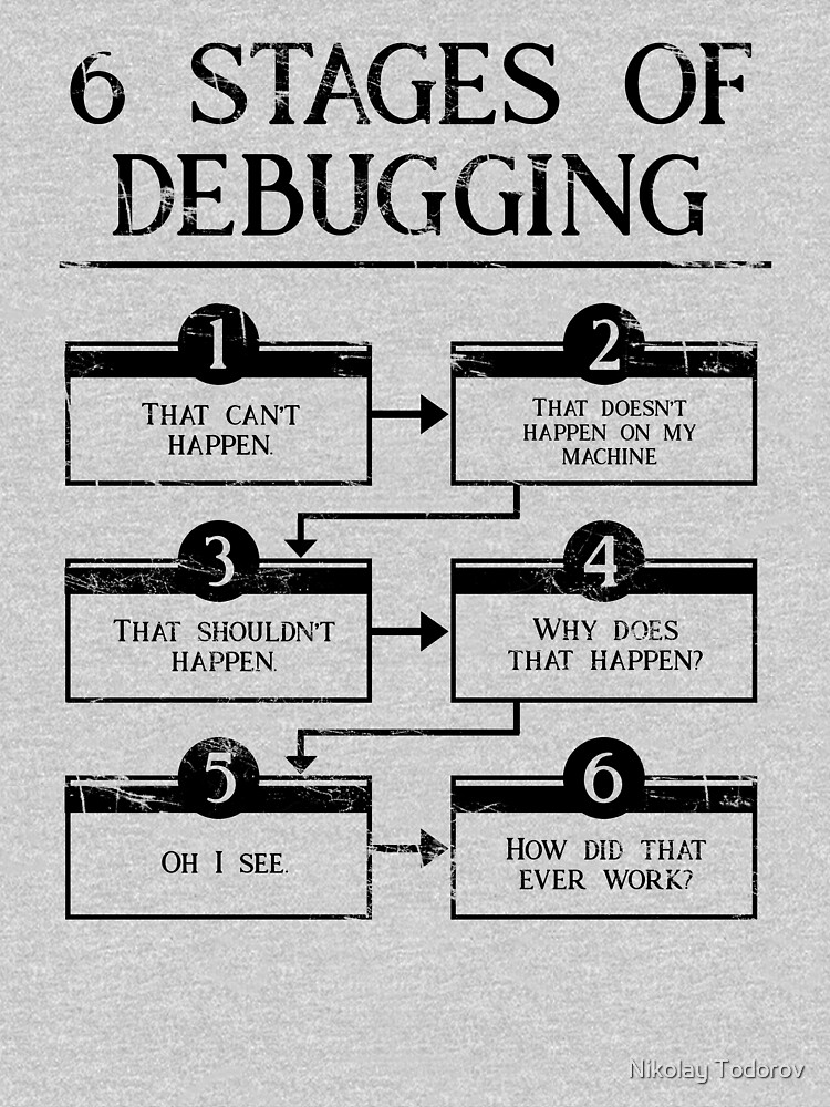 6 Stages Of Debugging Computer Programming Coding by underheaven