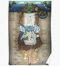 Made In Abyss - Abyss Chart Poster