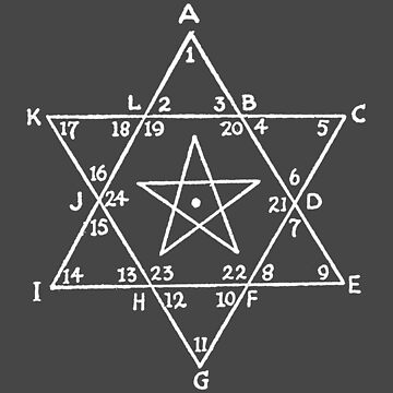 Magen David with five-pointed star inside it by symbols