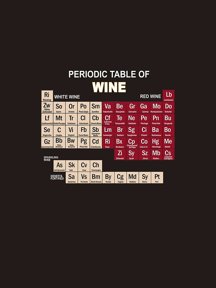 Funny Wine Shirts Periodic Table Of Elements Tee Gifts Graphic T