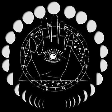 Third Eye by iehrina