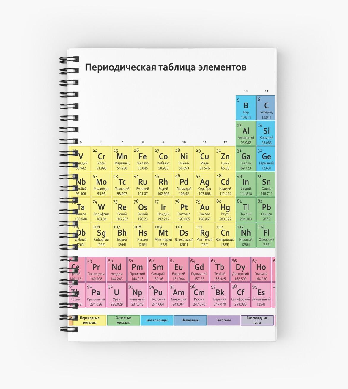 Cuadernos de espiral tabla peridica rusa periodicheskaya tabla peridica rusa periodicheskaya tablitsa elementov de sciencenotes urtaz Image collections