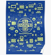 All Systems Go! Poster