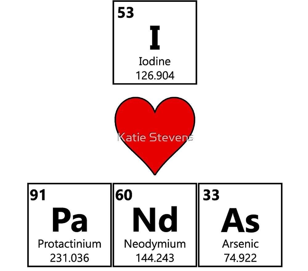 I Heart Pandas Periodic Table By Katie Stevens Redbubble
