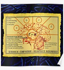Ethics equals empathy x respect squared Poster