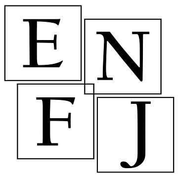 Four Corners - ENFJ by porcupride