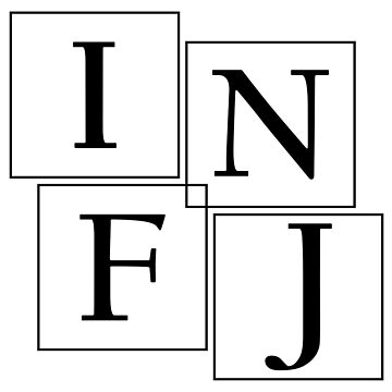 Four Corners - INFJ by porcupride