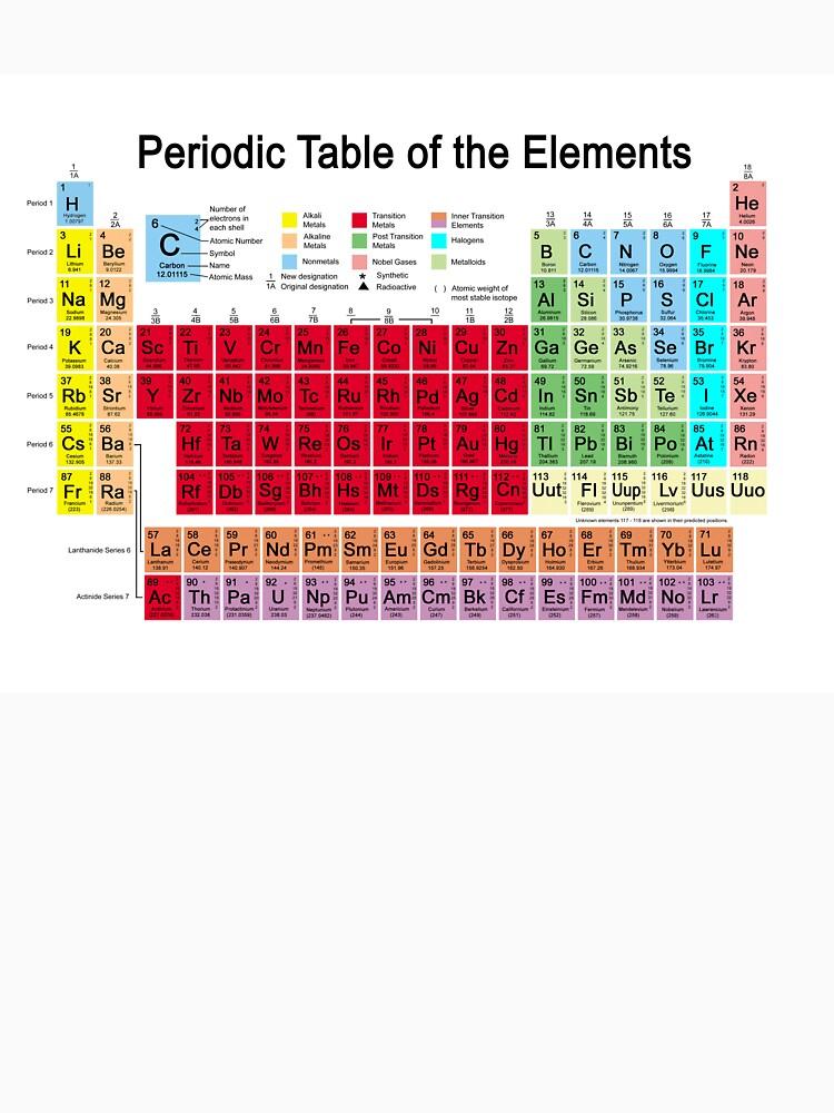 Camisetas y sudaderas tabla periodica de los elementos de carol tabla periodica de los elementos urtaz Images