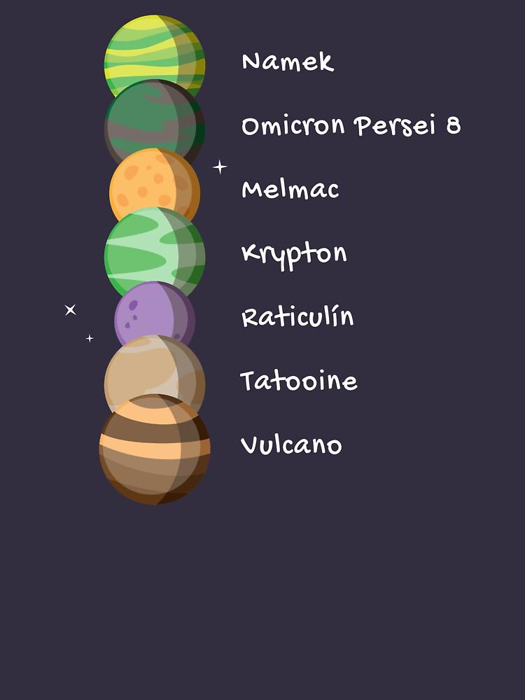 Seven Planets by medibu