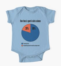 How Time is Spent in Data Science - Data Nerd Joke Design One Piece - Short Sleeve