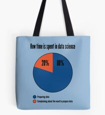 How Time is Spent in Data Science - Data Nerd Joke Design Tote Bag