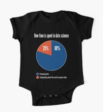 How Time is Spent in Data Science - Funny Pie Chart Design One Piece - Short Sleeve