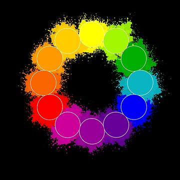 Color Wheel for Art Teachers, Artists, Painters by Dlinca