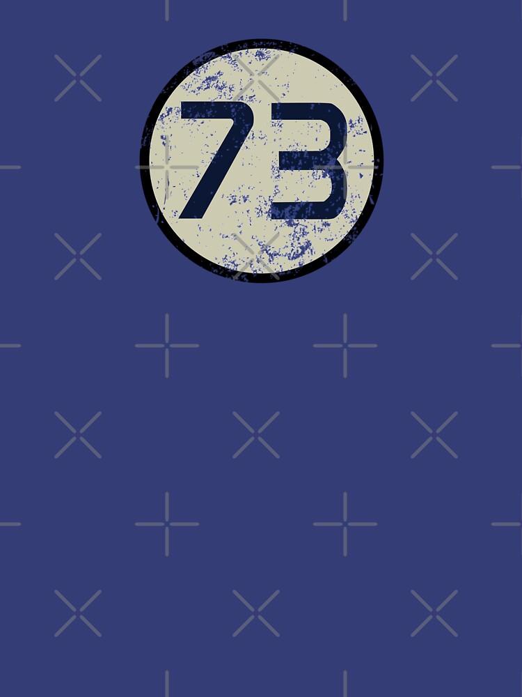 73 von kdm1298