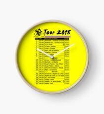 Tour de France 2018 Clock