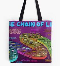 Die Lebenskette - Ihre evolutionäre Geschichte Tote Bag