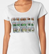 Back to the Future Control Panel  Women's Premium T-Shirt