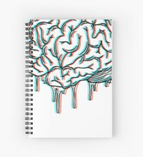 Gehirn Spiralblock