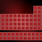 Periodic Table in Klingon by sciencenotes