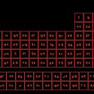 Klingon Periodic Table by sciencenotes