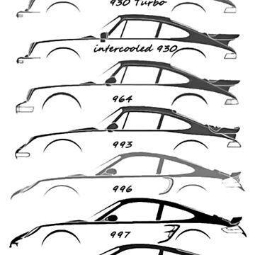 Classic Cars Porsche by Tee-Art