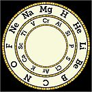 Chemical Elements Clock – Yellow by Compound Interest