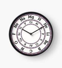 Chemical Elements Clock – Pink Clock