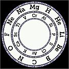 Chemical Elements Clock – Purple by Compound Interest