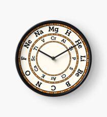 Chemical Elements Clock – Orange Clock