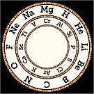 Chemical Elements Clock – Orange by Compound Interest