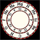 Chemical Elements Clock – Red by Compound Interest