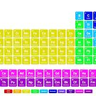 Bright Periodic Table by sciencenotes