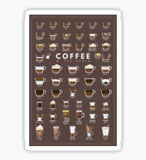 Coffe Chart Sticker